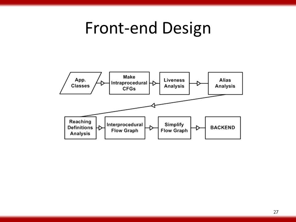 Front-end Design 27