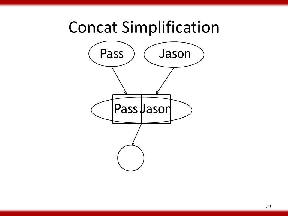 Concat Simplification 30 PassJason PassJason