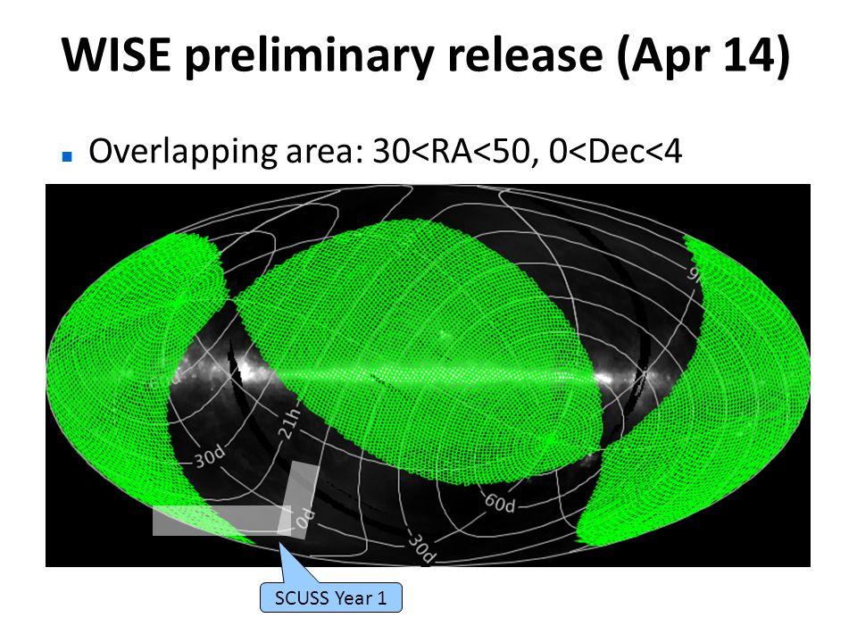 WISE preliminary release (Apr 14) Overlapping area: 30<RA<50, 0<Dec<4 SCUSS Year 1