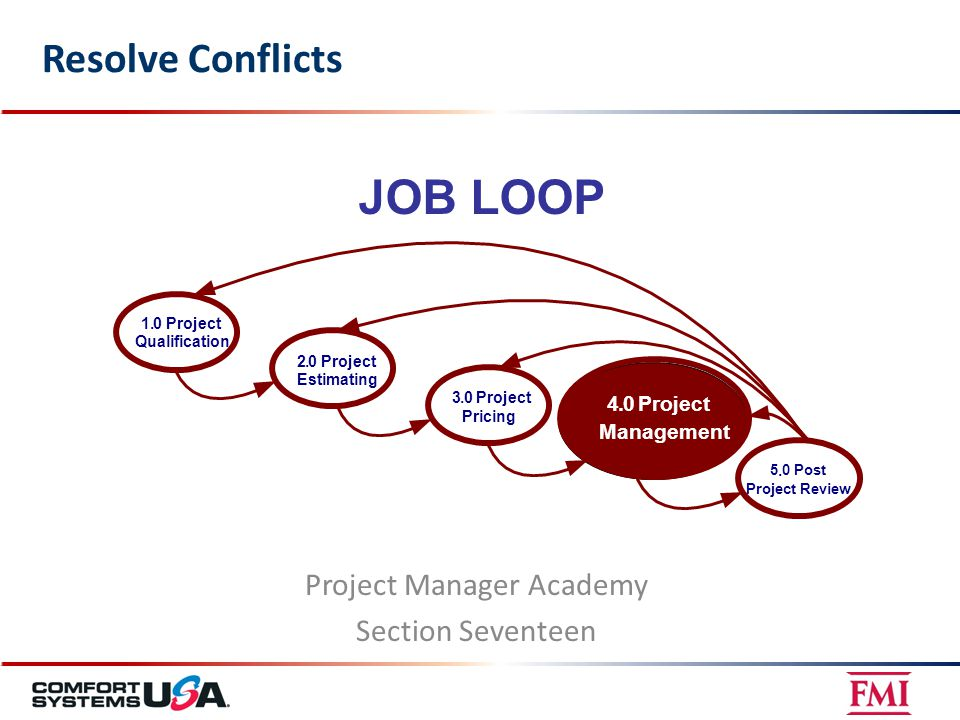 Resolve Conflicts Project Manager Academy Section Seventeen JOB LOOP 5.