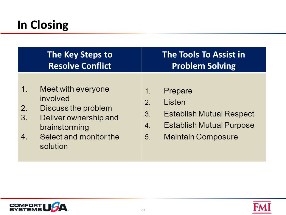 In Closing 23 The Key Steps to Resolve Conflict The Tools To Assist in Problem Solving 1.Meet with everyone involved 2.Discuss the problem 3.Deliver ownership and brainstorming 4.Select and monitor the solution 1.