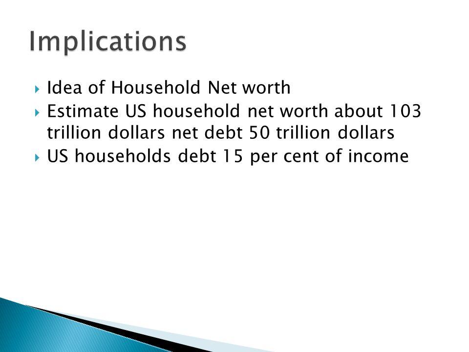  Idea of Household Net worth  Estimate US household net worth about 103 trillion dollars net debt 50 trillion dollars  US households debt 15 per cent of income