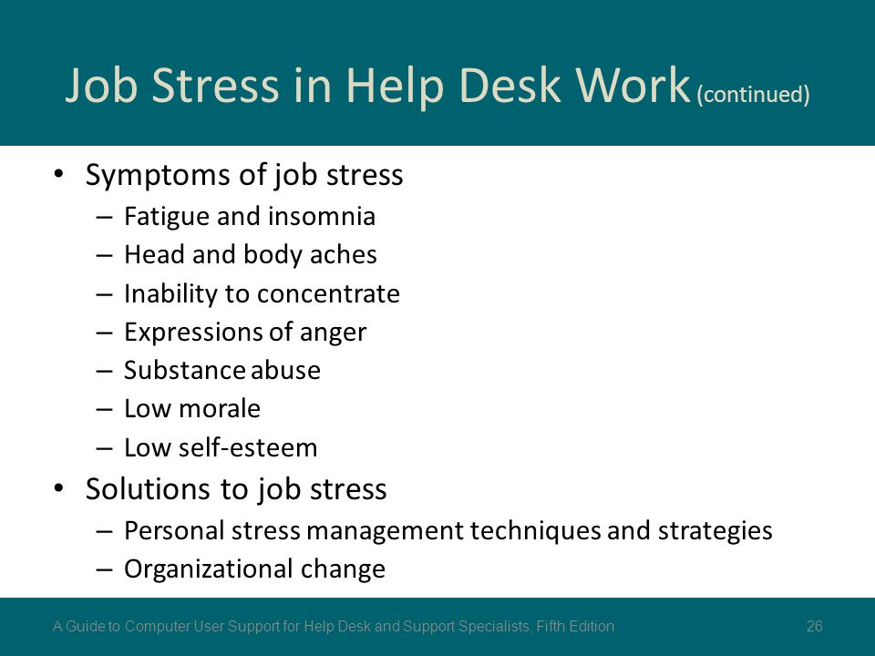 Job Stress in Help Desk Work (continued) Symptoms of job stress – Fatigue and insomnia – Head and body aches – Inability to concentrate – Expressions