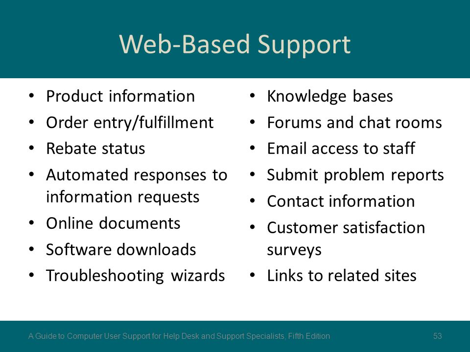 Web-Based Support Product information Order entry/fulfillment Rebate status Automated responses to information requests Online documents Software down