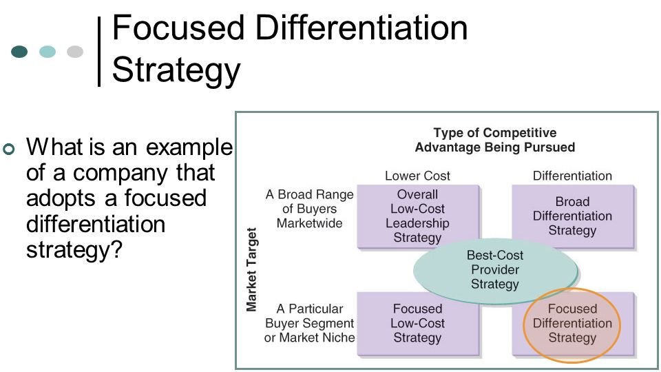 Focused Differentiation Strategy What is an example of a company that adopts a focused differentiation strategy?