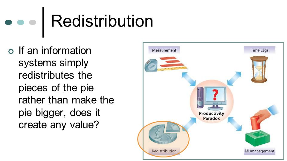 Redistribution If an information systems simply redistributes the pieces of the pie rather than make the pie bigger, does it create any value?