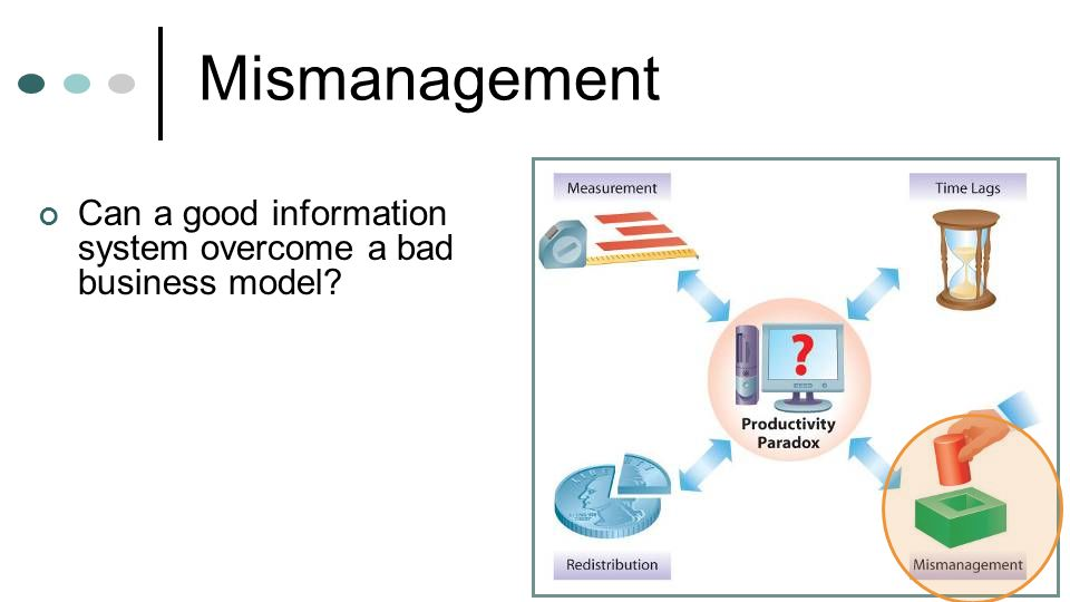 Mismanagement Can a good information system overcome a bad business model?