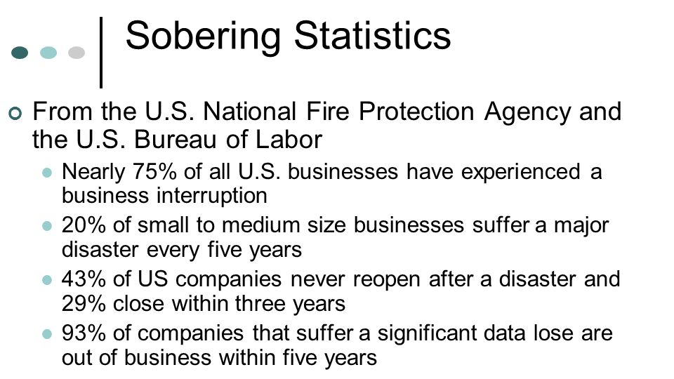 Sobering Statistics From the U.S. National Fire Protection Agency and the U.S. Bureau of Labor Nearly 75% of all U.S. businesses have experienced a bu