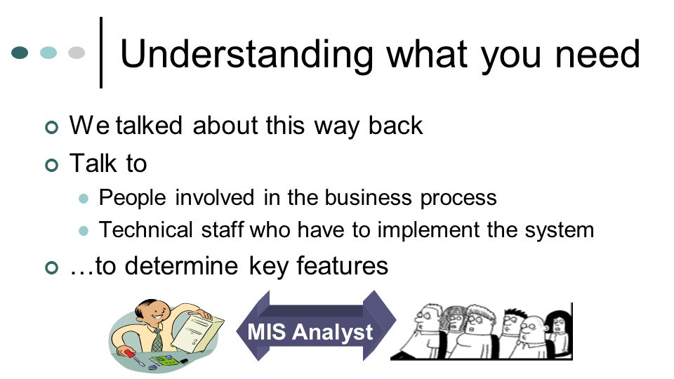 53 Understanding what you need We talked about this way back Talk to People involved in the business process Technical staff who have to implement the