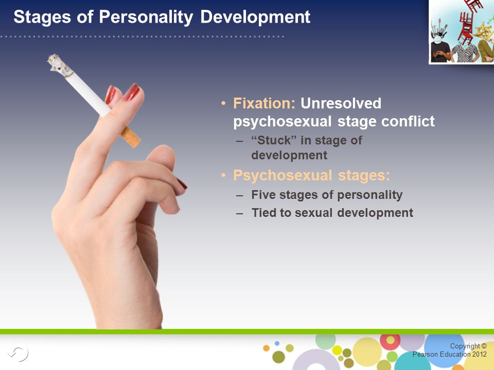 Copyright © Pearson Education 2012 Stages of Personality Development Fixation: Unresolved psychosexual stage conflict – Stuck in stage of development Psychosexual stages: –Five stages of personality –Tied to sexual development