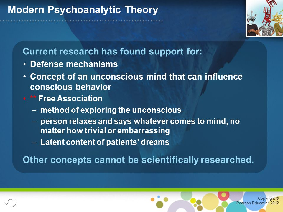 Copyright © Pearson Education 2012 Modern Psychoanalytic Theory Current research has found support for: Defense mechanisms Concept of an unconscious mind that can influence conscious behavior ** Free Association –method of exploring the unconscious –person relaxes and says whatever comes to mind, no matter how trivial or embarrassing –Latent content of patients' dreams Other concepts cannot be scientifically researched.