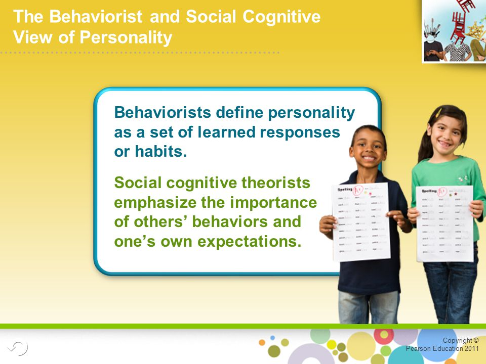 Copyright © Pearson Education 2011 The Behaviorist and Social Cognitive View of Personality Behaviorists define personality as a set of learned responses or habits.