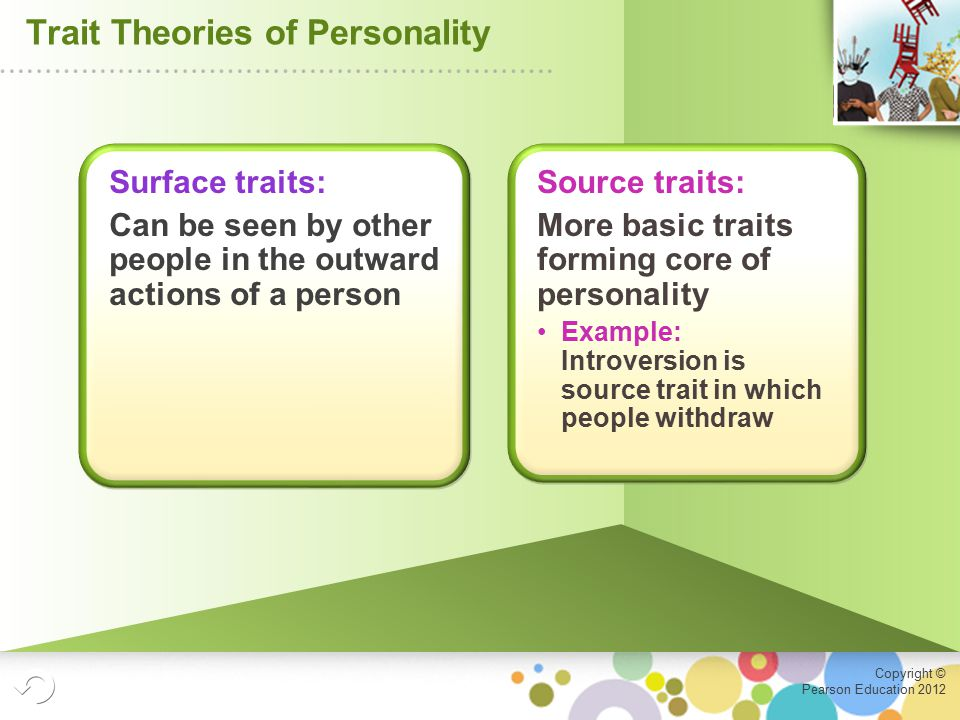 Copyright © Pearson Education 2012 Trait Theories of Personality Source traits: More basic traits forming core of personality Example: Introversion is source trait in which people withdraw Surface traits: Can be seen by other people in the outward actions of a person