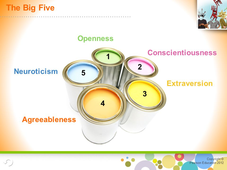 Copyright © Pearson Education 2012 The Big Five Conscientiousness Extraversion Agreeableness Neuroticism Openness 1 2 3 4 5