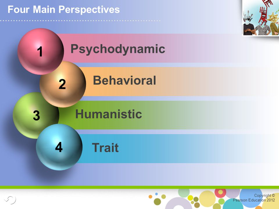 Copyright © Pearson Education 2012 Psychodynamic Behavioral Humanistic Trait Four Main Perspectives