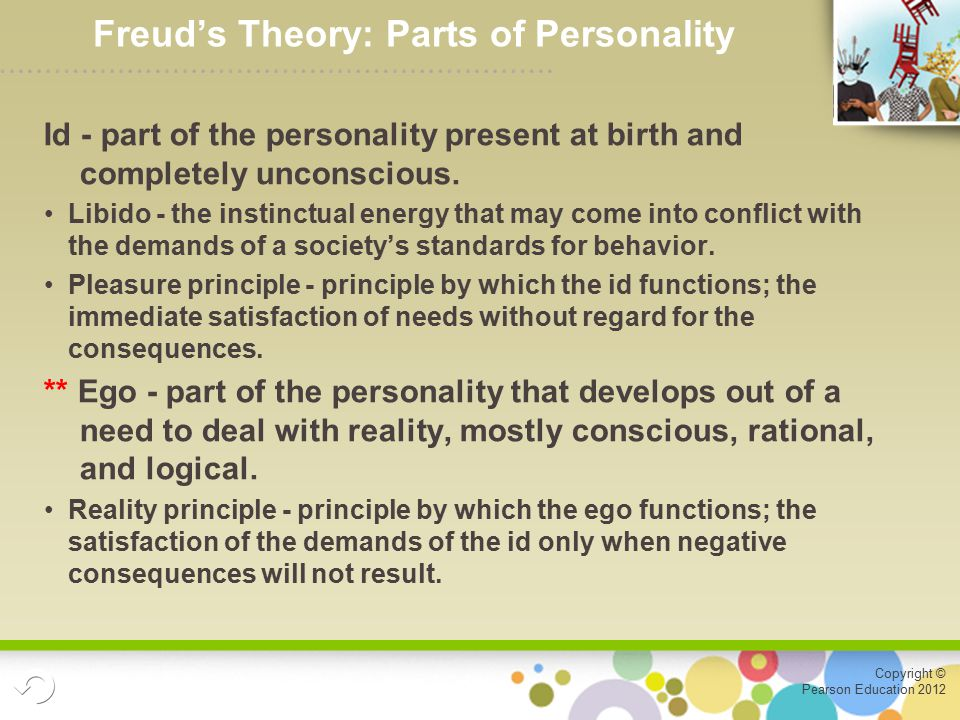 Copyright © Pearson Education 2012 Freud's Theory: Parts of Personality Id - part of the personality present at birth and completely unconscious.
