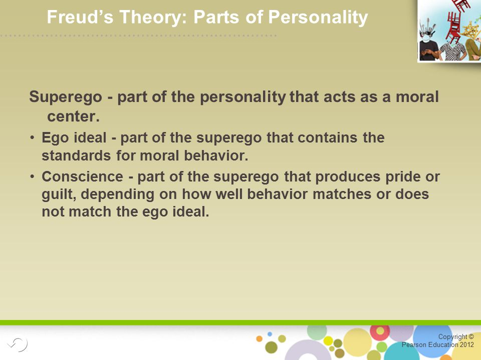 Copyright © Pearson Education 2012 Freud's Theory: Parts of Personality Superego - part of the personality that acts as a moral center.