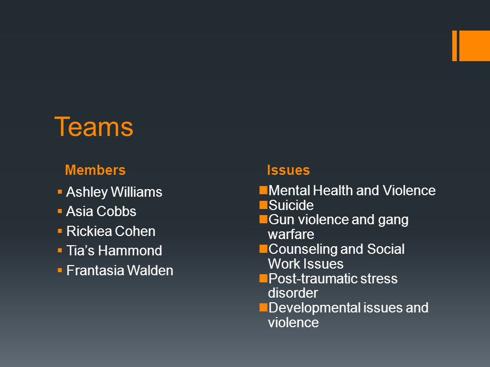 MembersIssues Teams  Ashley Williams  Asia Cobbs  Rickiea Cohen  Tia's Hammond  Frantasia Walden Mental Health and Violence Suicide Gun violence and gang warfare Counseling and Social Work Issues Post-traumatic stress disorder Developmental issues and violence