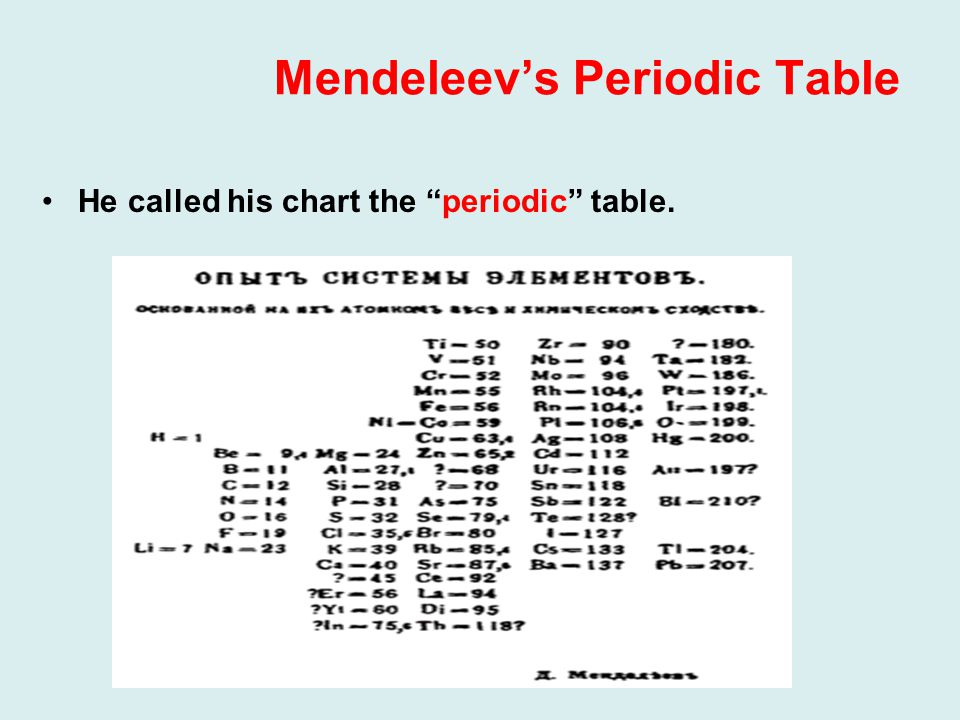 Mendeleev's Periodic Table He called his chart the periodic table.