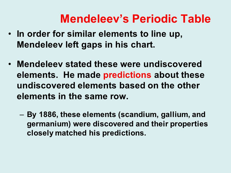 Mendeleev's Periodic Table In order for similar elements to line up, Mendeleev left gaps in his chart.