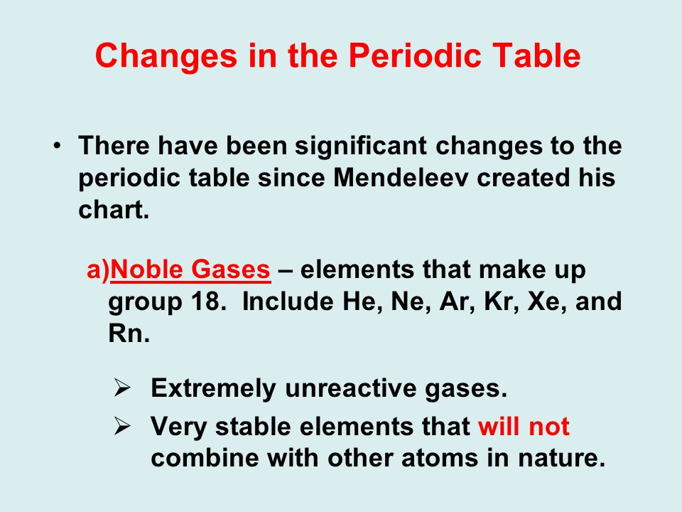 Changes in the Periodic Table There have been significant changes to the periodic table since Mendeleev created his chart.