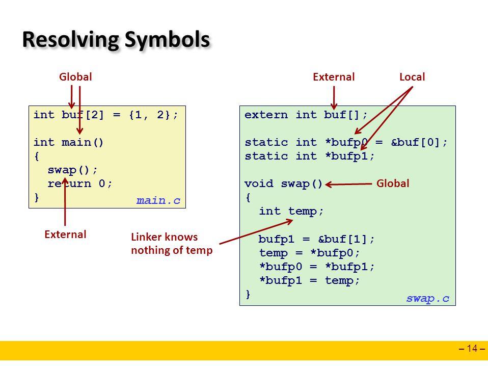 – 14 – Resolving Symbols int buf[2] = {1, 2}; int main() { swap(); return 0; } main.c extern int buf[]; static int *bufp0 = &buf[0]; static int *bufp1