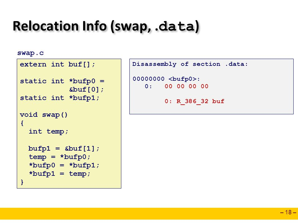 – 18 – Relocation Info (swap,. data ) Disassembly of section.data: 00000000 : 0: 00 00 00 00 0: R_386_32 buf extern int buf[]; static int *bufp0 = &bu