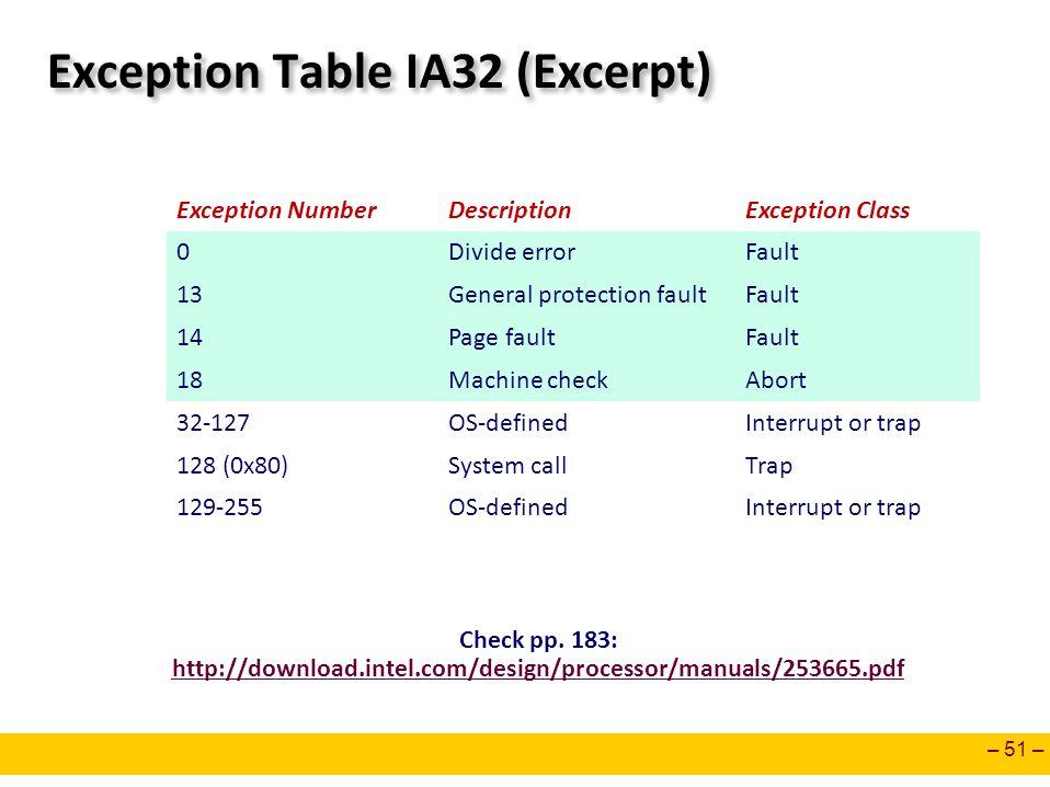 – 51 – Exception Table IA32 (Excerpt) Exception NumberDescriptionException Class 0Divide errorFault 13General protection faultFault 14Page faultFault