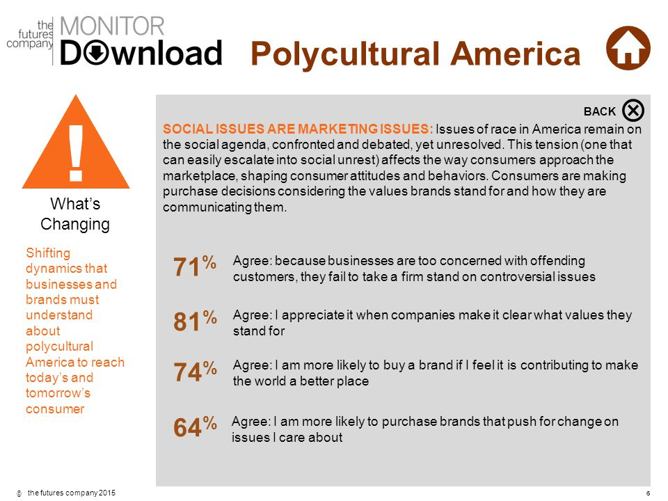 ©6 the futures company 2015 Polycultural America SOCIAL ISSUES ARE MARKETING ISSUES: Issues of race in America remain on the social agenda, confronted
