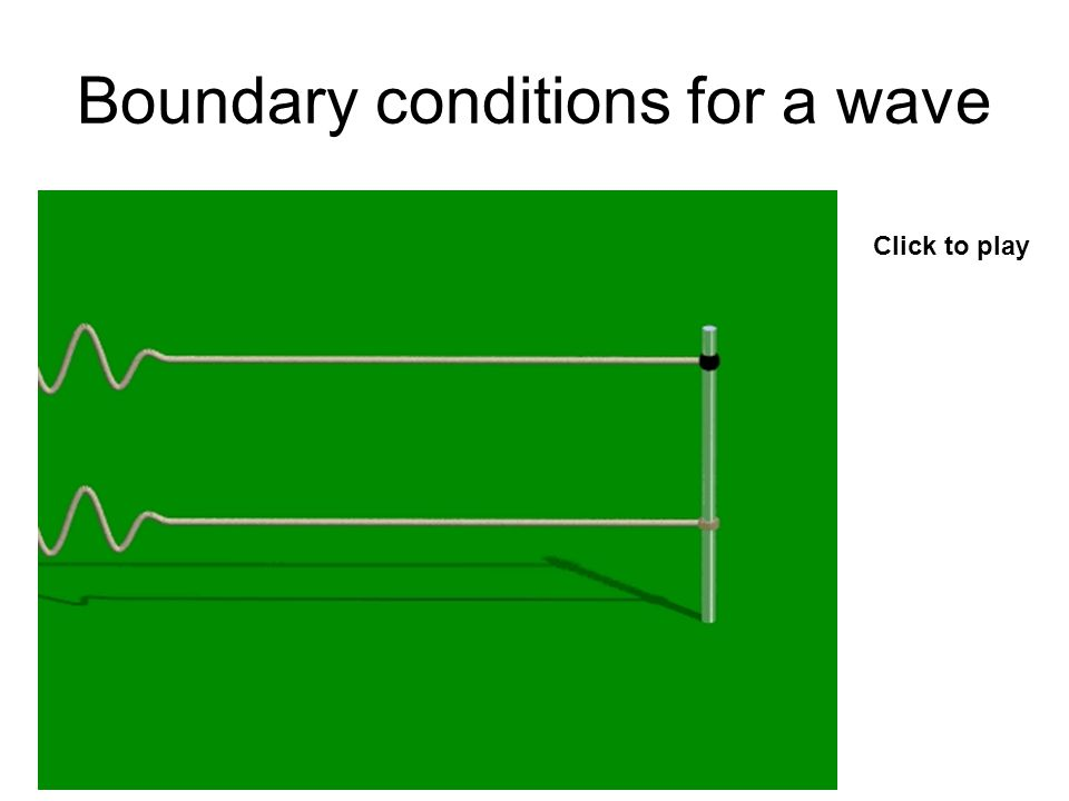 Boundary conditions for a wave Click to play