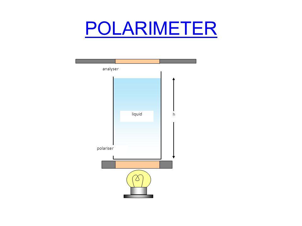 POLARIMETER h polariser analyser liquid