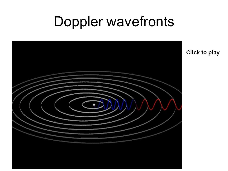 Doppler wavefronts Click to play