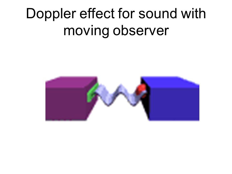 Doppler effect for sound with moving observer