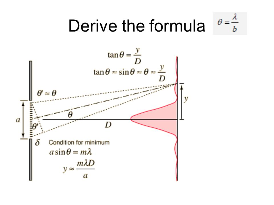 Derive the formula