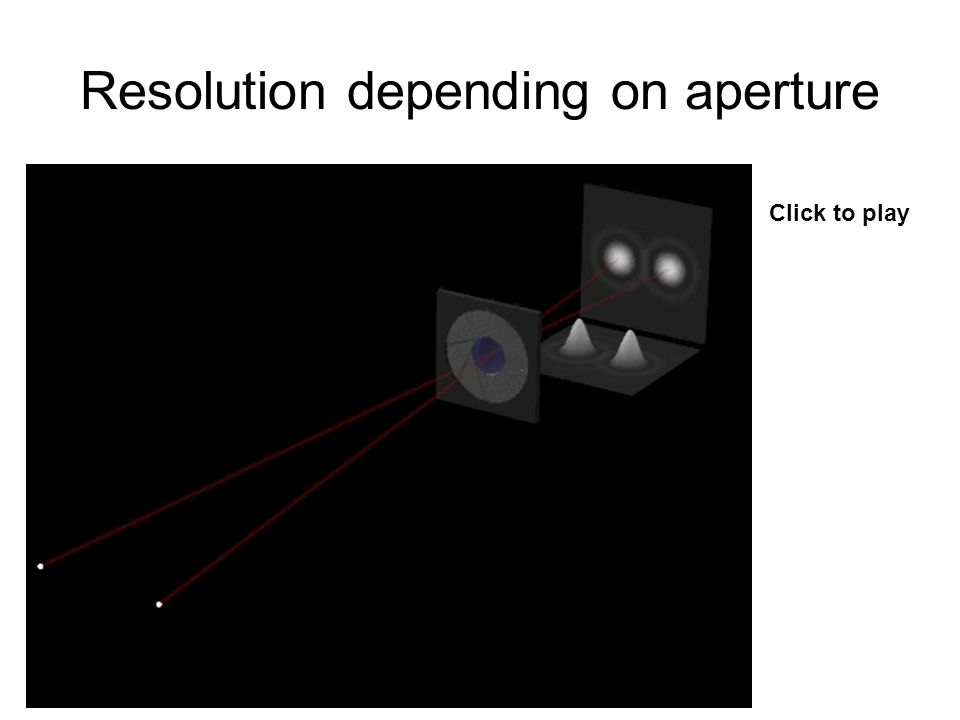 Resolution depending on aperture Click to play