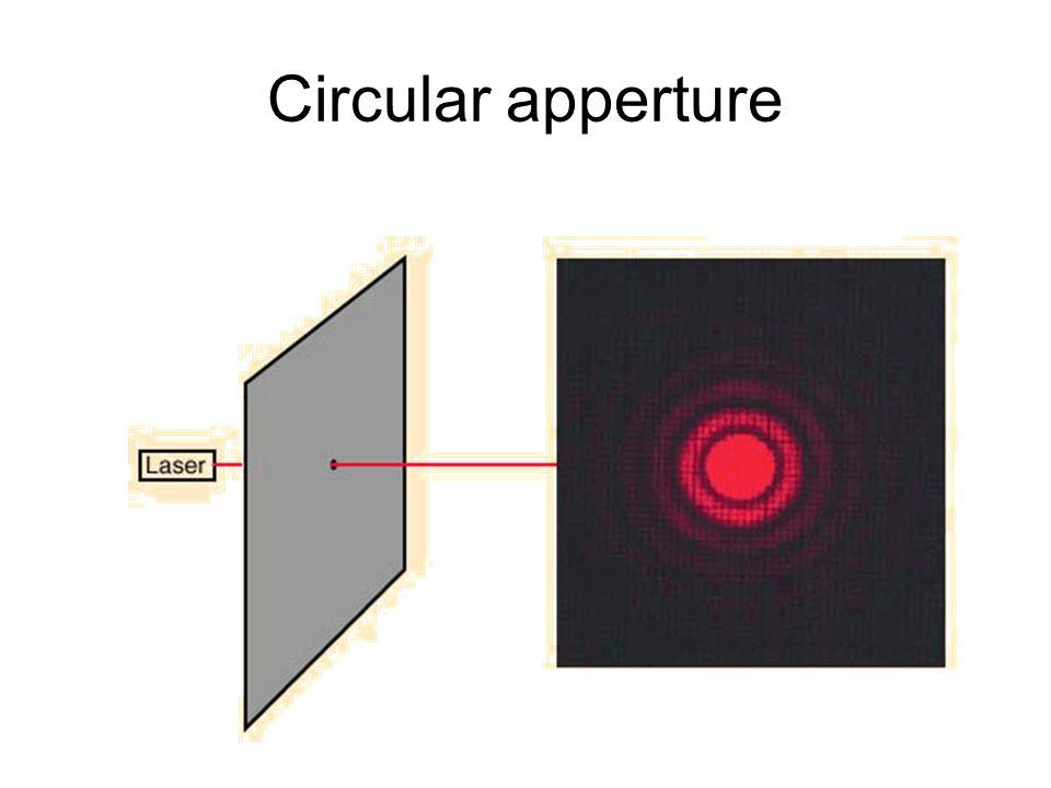 Circular apperture