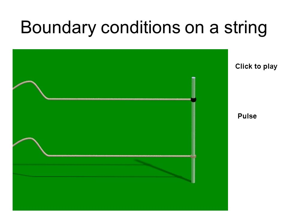 Boundary conditions on a string Click to play Pulse