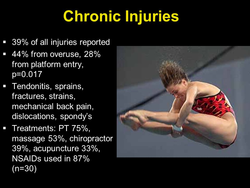 Chronic Injuries  39% of all injuries reported  44% from overuse, 28% from platform entry, p=0.017  Tendonitis, sprains, fractures, strains, mechanical back pain, dislocations, spondy's  Treatments: PT 75%, massage 53%, chiropractor 39%, acupuncture 33%, NSAIDs used in 87% (n=30)