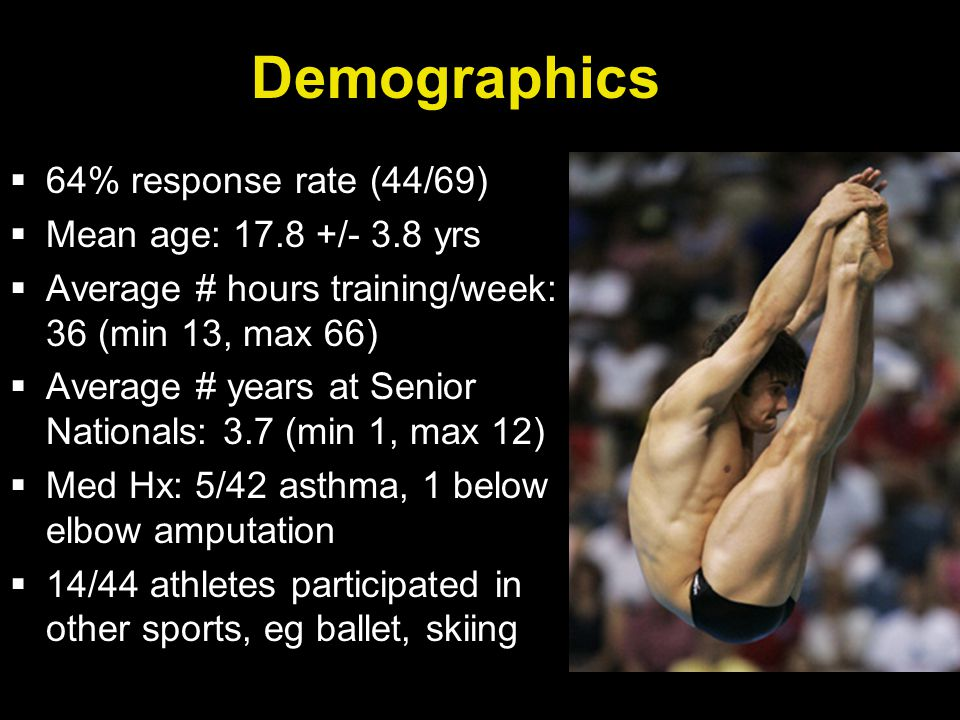 Demographics  64% response rate (44/69)  Mean age: 17.8 +/- 3.8 yrs  Average # hours training/week: 36 (min 13, max 66)  Average # years at Senior Nationals: 3.7 (min 1, max 12)  Med Hx: 5/42 asthma, 1 below elbow amputation  14/44 athletes participated in other sports, eg ballet, skiing
