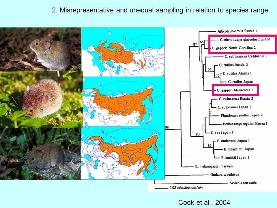 2. Misrepresentative and unequal sampling in relation to species range Cook et al., 2004