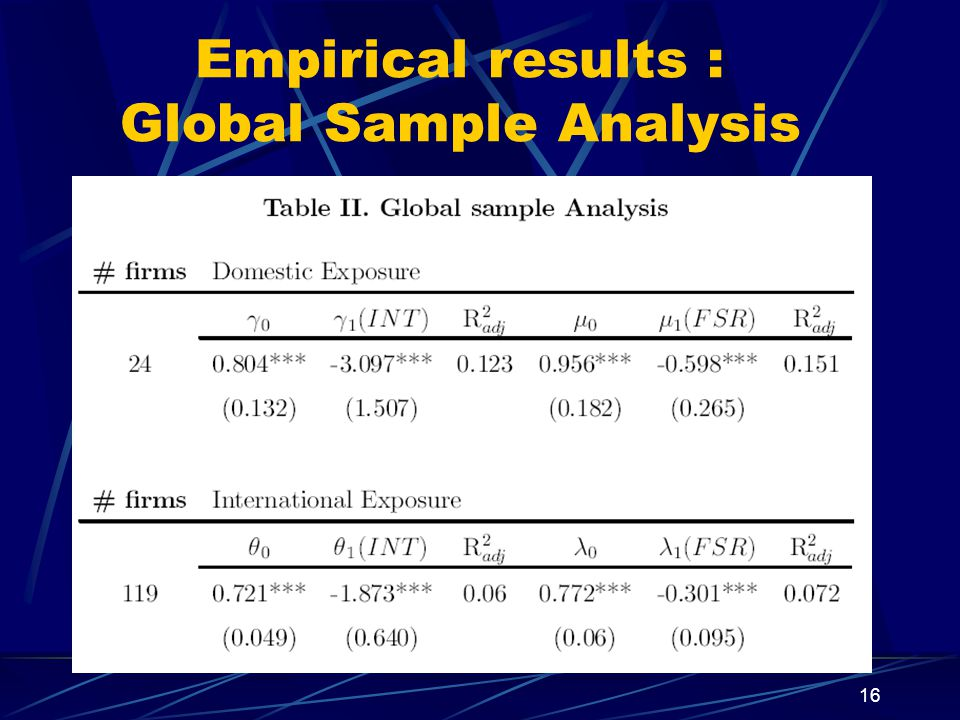 16 Empirical results : Global Sample Analysis