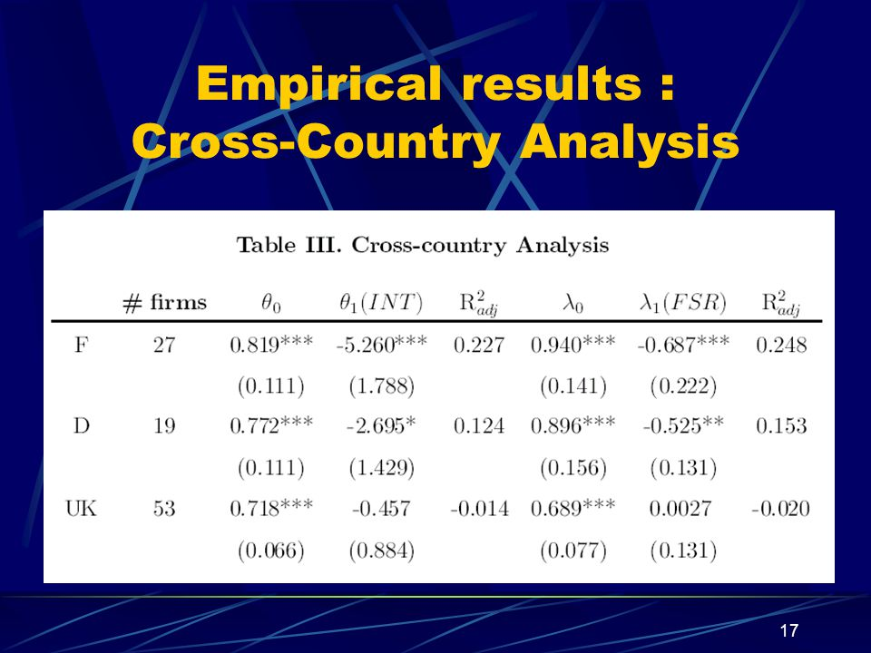 17 Empirical results : Cross-Country Analysis