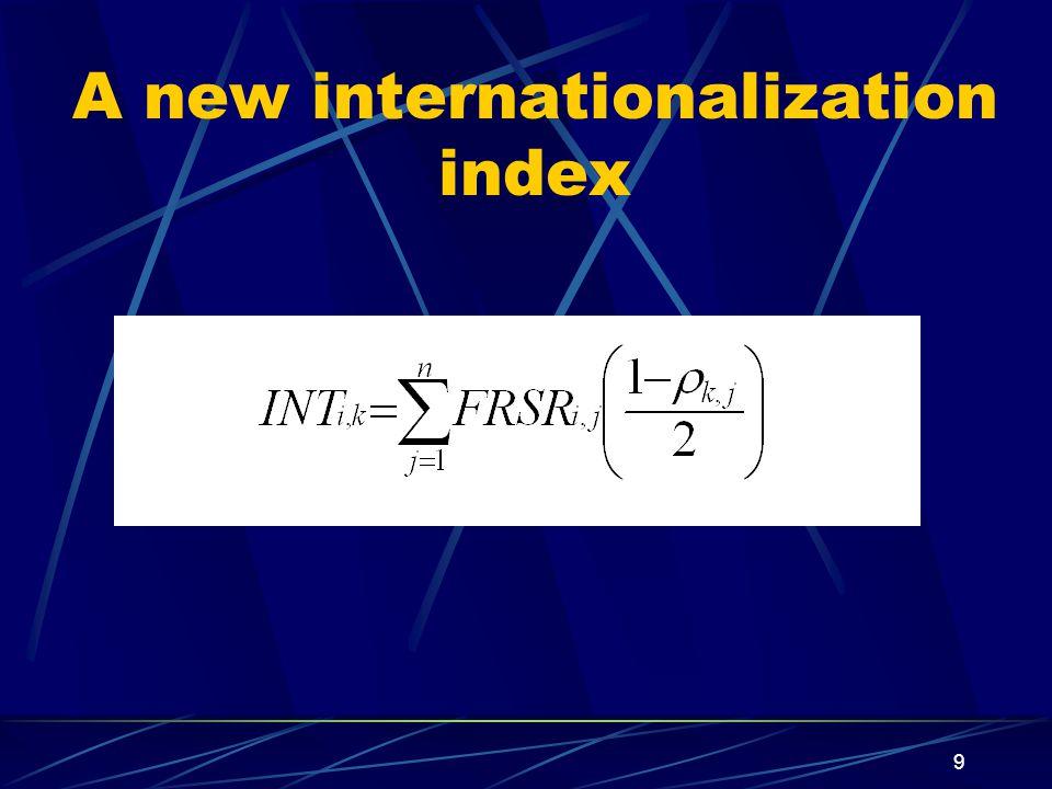 9 A new internationalization index