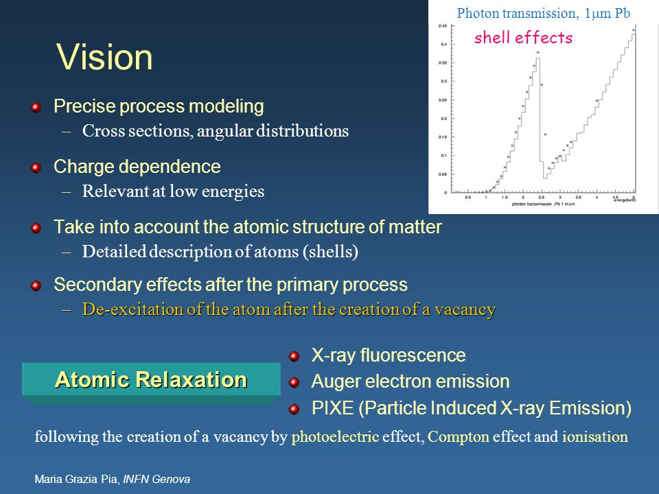 Maria Grazia Pia, INFN Genova Vision Precise process modeling –Cross sections, angular distributions Charge dependence –Relevant at low energies Take