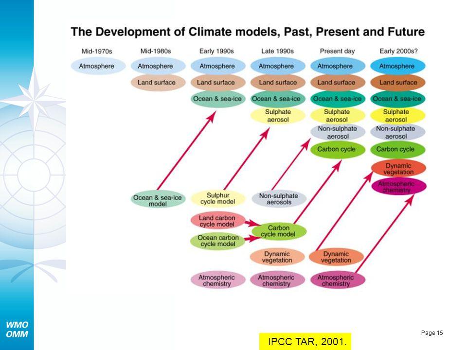 Page 15 IPCC TAR, 2001.