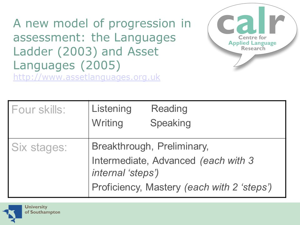 A new model of progression in assessment: the Languages Ladder (2003) and Asset Languages (2005) http://www.assetlanguages.org.uk http://www.assetlanguages.org.uk Four skills: Listening Reading Writing Speaking Six stages: Breakthrough, Preliminary, Intermediate, Advanced (each with 3 internal 'steps') Proficiency, Mastery (each with 2 'steps')