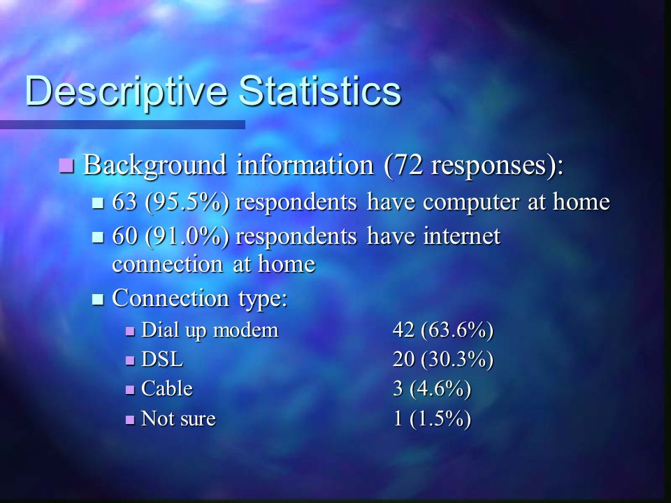 Descriptive Statistics Background information (72 responses): Background information (72 responses): 63 (95.5%) respondents have computer at home 63 (95.5%) respondents have computer at home 60 (91.0%) respondents have internet connection at home 60 (91.0%) respondents have internet connection at home Connection type: Connection type: Dial up modem42 (63.6%) Dial up modem42 (63.6%) DSL20 (30.3%) DSL20 (30.3%) Cable3 (4.6%) Cable3 (4.6%) Not sure1 (1.5%) Not sure1 (1.5%)