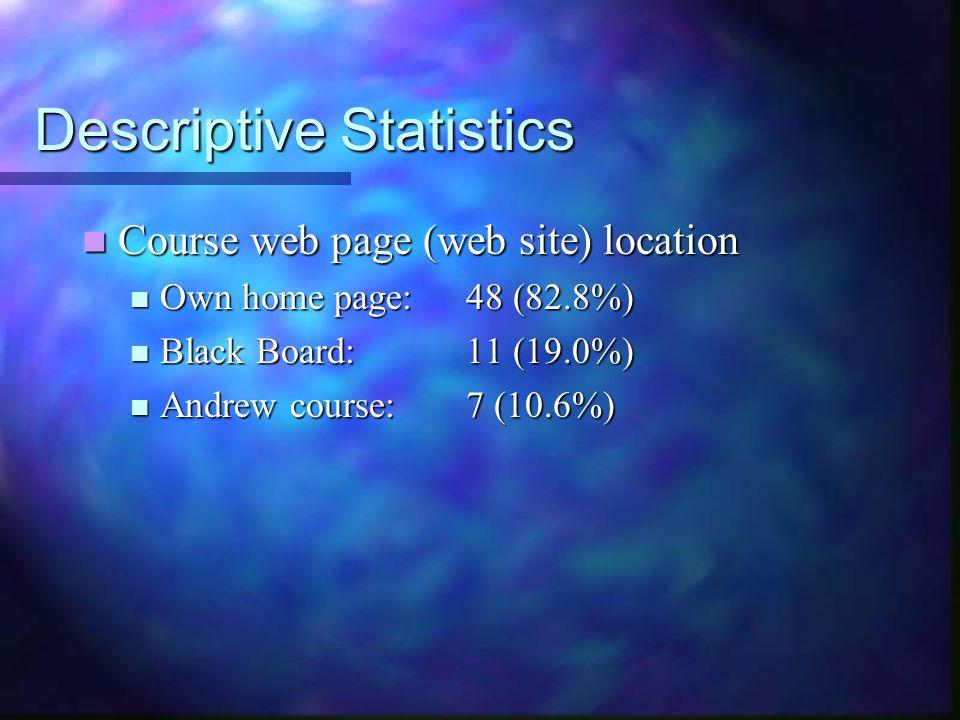 Descriptive Statistics Course web page (web site) location Course web page (web site) location Own home page:48 (82.8%) Own home page:48 (82.8%) Black Board:11 (19.0%) Black Board:11 (19.0%) Andrew course:7 (10.6%) Andrew course:7 (10.6%)