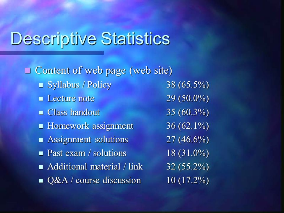 Descriptive Statistics Content of web page (web site) Content of web page (web site) Syllabus / Policy38 (65.5%) Syllabus / Policy38 (65.5%) Lecture n