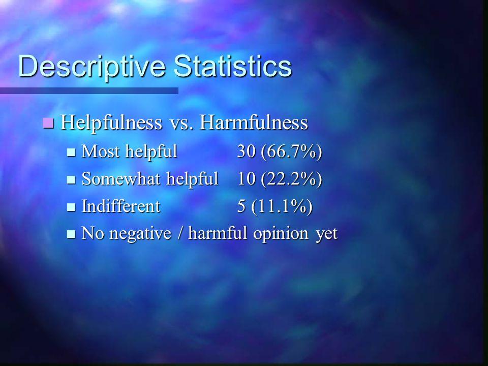 Descriptive Statistics Helpfulness vs. Harmfulness Helpfulness vs.
